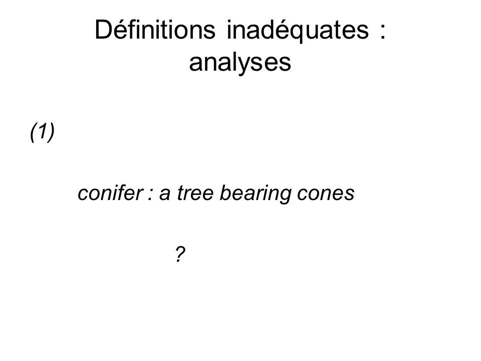 Définitions inadéquates : analyses (1) conifer : a tree bearing cones