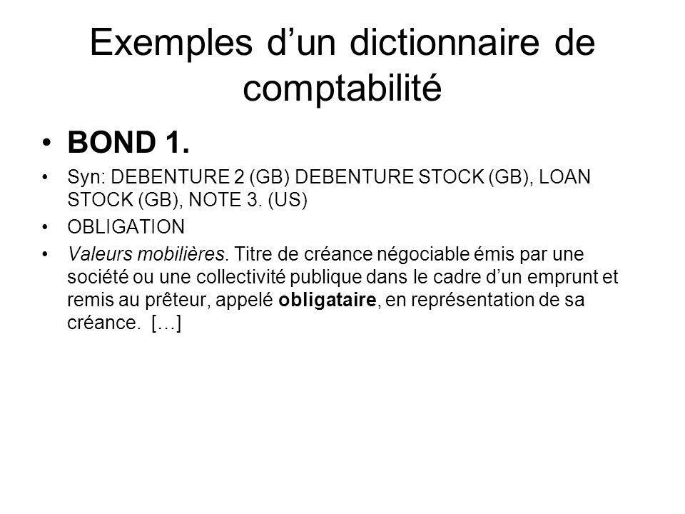 suite BOND 2.Syn: GUARANTEE BOND; SURETY BOND GARANTIE Assurances.