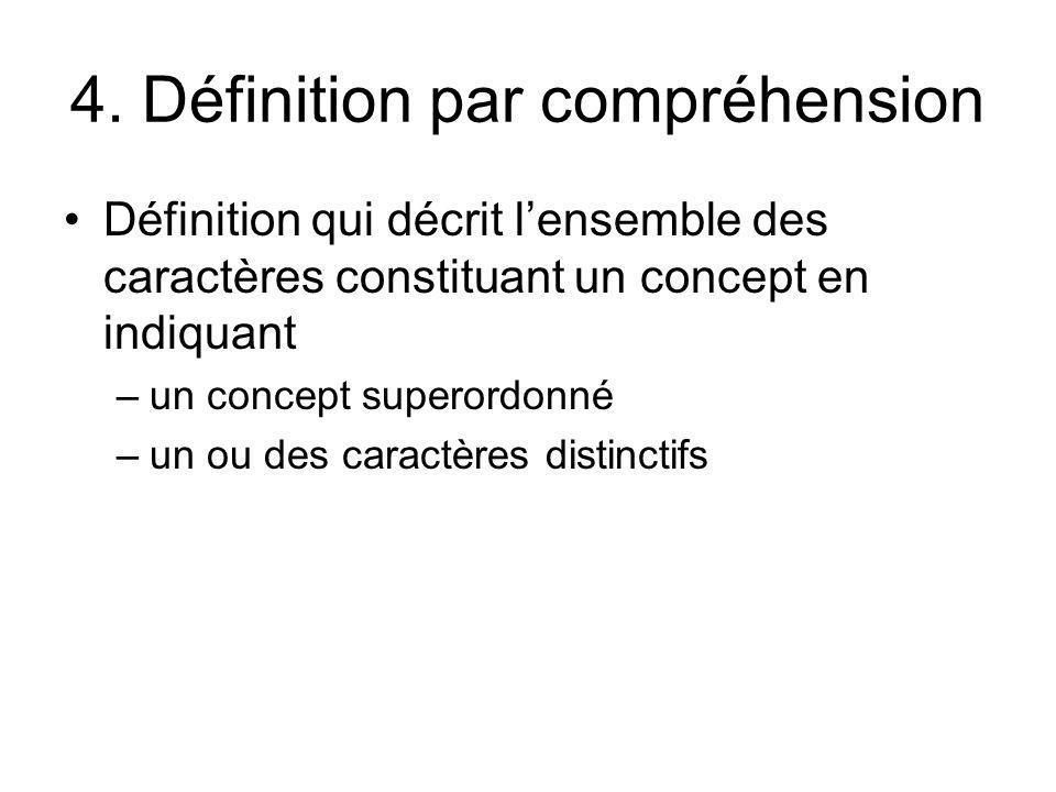 4. Définition par compréhension Définition qui décrit lensemble des caractères constituant un concept en indiquant –un concept superordonné –un ou des