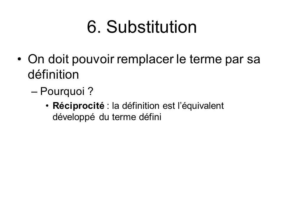 6. Substitution On doit pouvoir remplacer le terme par sa définition –Pourquoi ? Réciprocité : la définition est léquivalent développé du terme défini