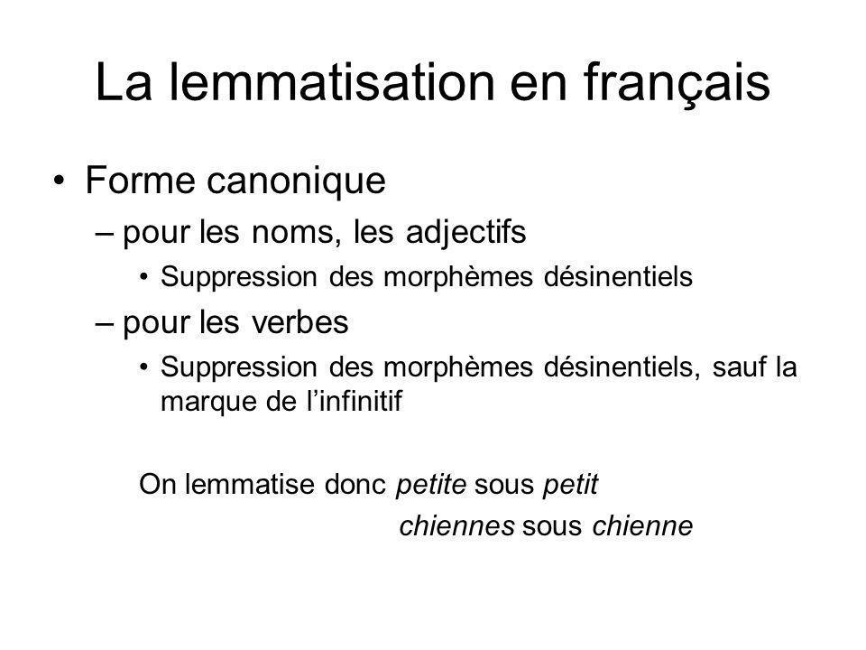 La lemmatisation en français Forme canonique –pour les noms, les adjectifs Suppression des morphèmes désinentiels –pour les verbes Suppression des mor