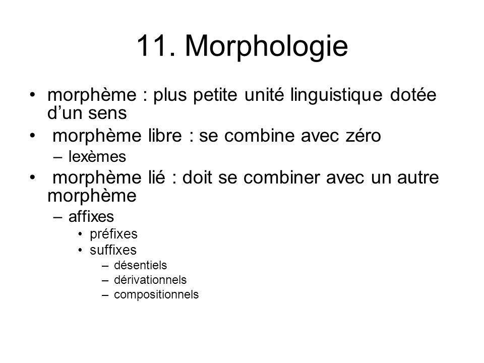 11. Morphologie morphème : plus petite unité linguistique dotée dun sens morphème libre : se combine avec zéro –lexèmes morphème lié : doit se combine