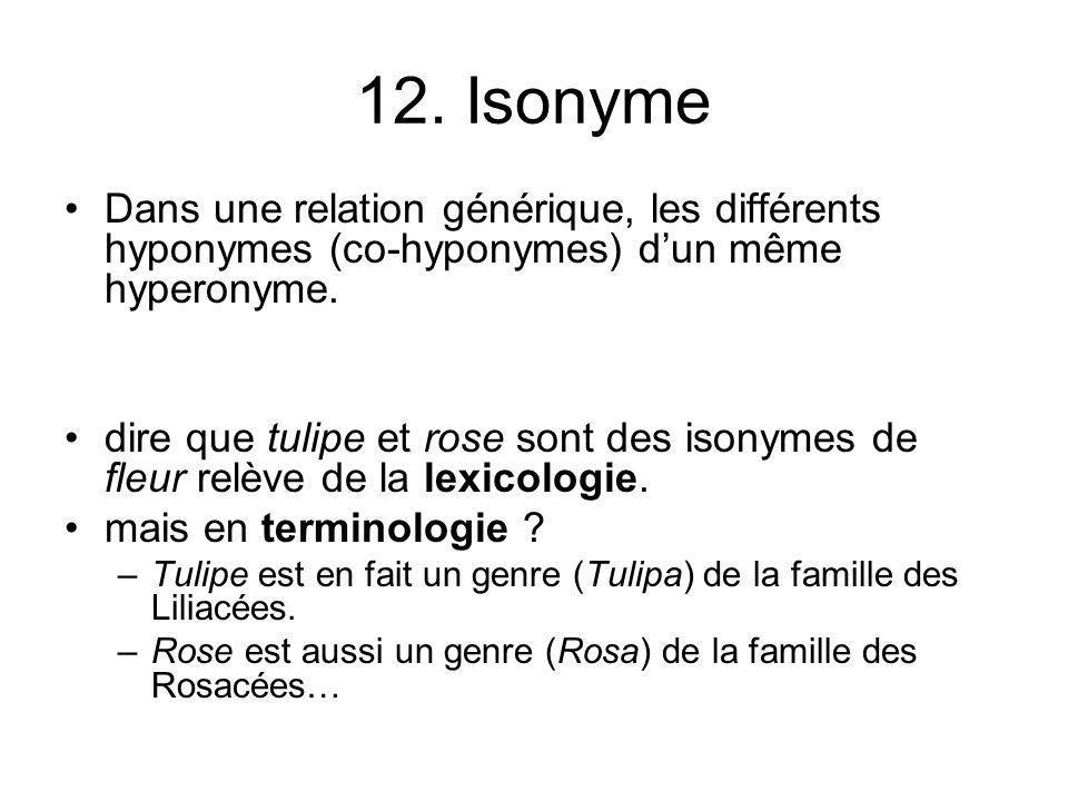 12. Isonyme Dans une relation générique, les différents hyponymes (co-hyponymes) dun même hyperonyme. dire que tulipe et rose sont des isonymes de fle
