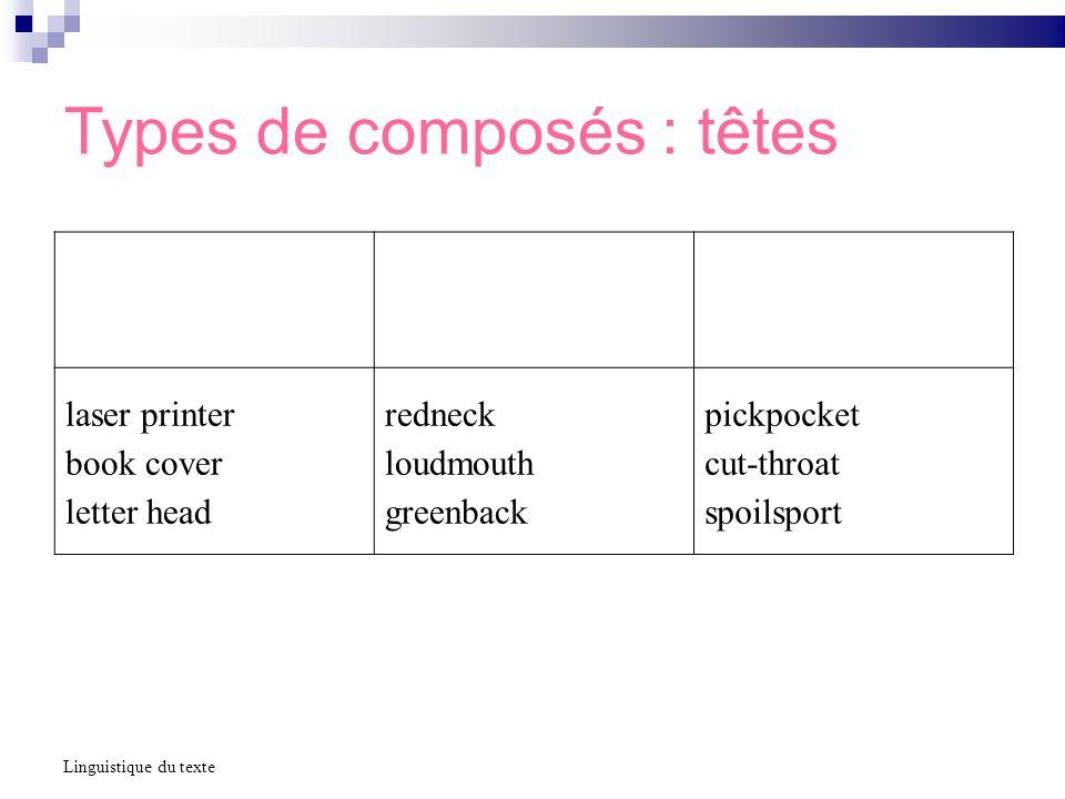 Types de composés : têtes Linguistique du texte laser printer book cover letter head redneck loudmouth greenback pickpocket cut-throat spoilsport