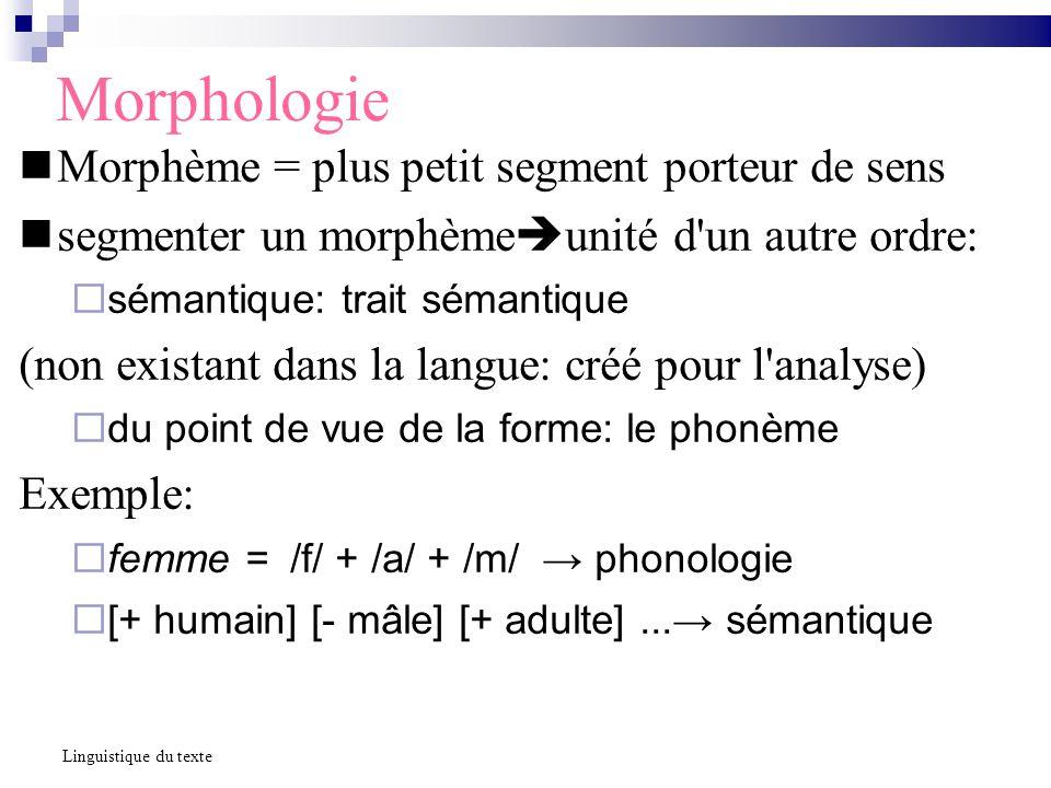 Morphologie Morphème = plus petit segment porteur de sens segmenter un morphème unité d un autre ordre: sémantique: trait sémantique (non existant dans la langue: créé pour l analyse) du point de vue de la forme: le phonème Exemple: femme = /f/ + /a/ + /m/ phonologie [+ humain] [- mâle] [+ adulte]...