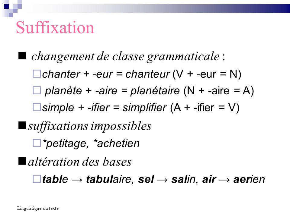 Suffixation changement de classe grammaticale : chanter + -eur = chanteur (V + -eur = N) planète + -aire = planétaire (N + -aire = A) simple + -ifier = simplifier (A + -ifier = V) suffixations impossibles *petitage, *achetien altération des bases table tabulaire, sel salin, air aerien Linguistique du texte