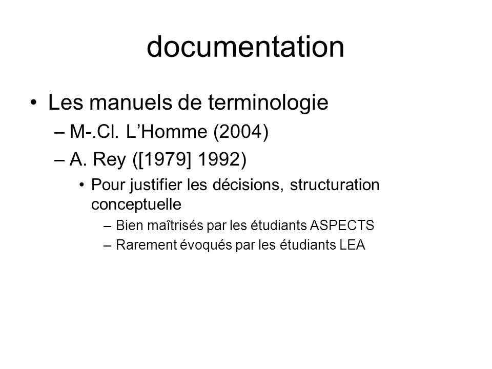 documentation Les manuels de terminologie –M-.Cl. LHomme (2004) –A. Rey ([1979] 1992) Pour justifier les décisions, structuration conceptuelle –Bien m