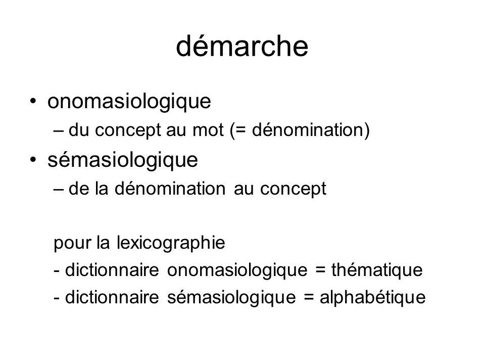 démarche onomasiologique –du concept au mot (= dénomination) sémasiologique –de la dénomination au concept pour la lexicographie - dictionnaire onomasiologique = thématique - dictionnaire sémasiologique = alphabétique