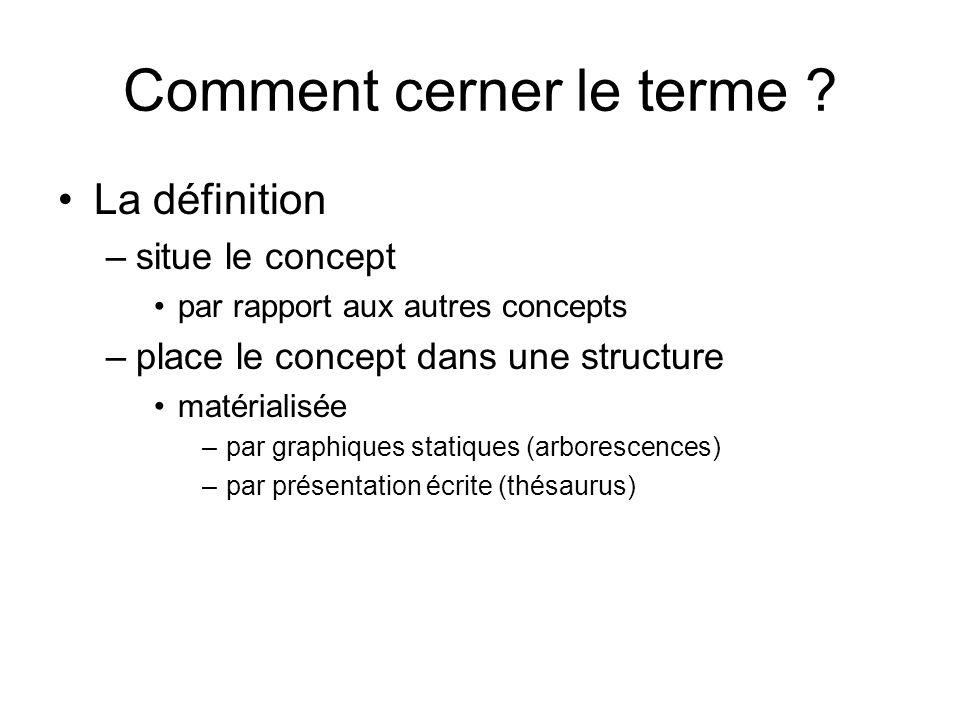 Comment cerner le terme ? La définition –situe le concept par rapport aux autres concepts –place le concept dans une structure matérialisée –par graph