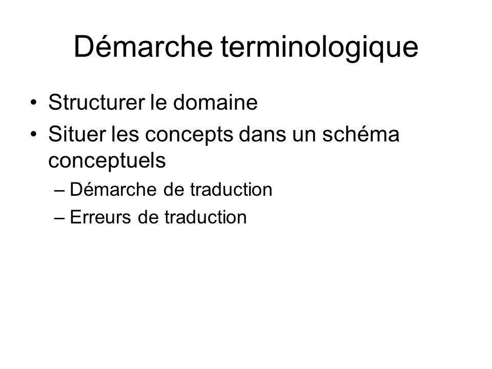 Démarche terminologique Structurer le domaine Situer les concepts dans un schéma conceptuels –Démarche de traduction –Erreurs de traduction