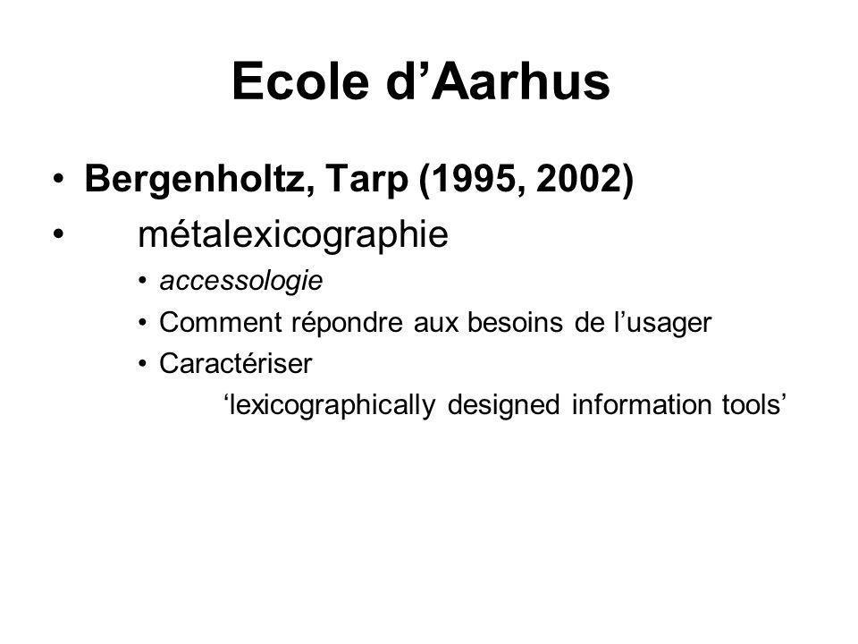 Ecole dAarhus Bergenholtz, Tarp (1995, 2002) métalexicographie accessologie Comment répondre aux besoins de lusager Caractériser lexicographically des