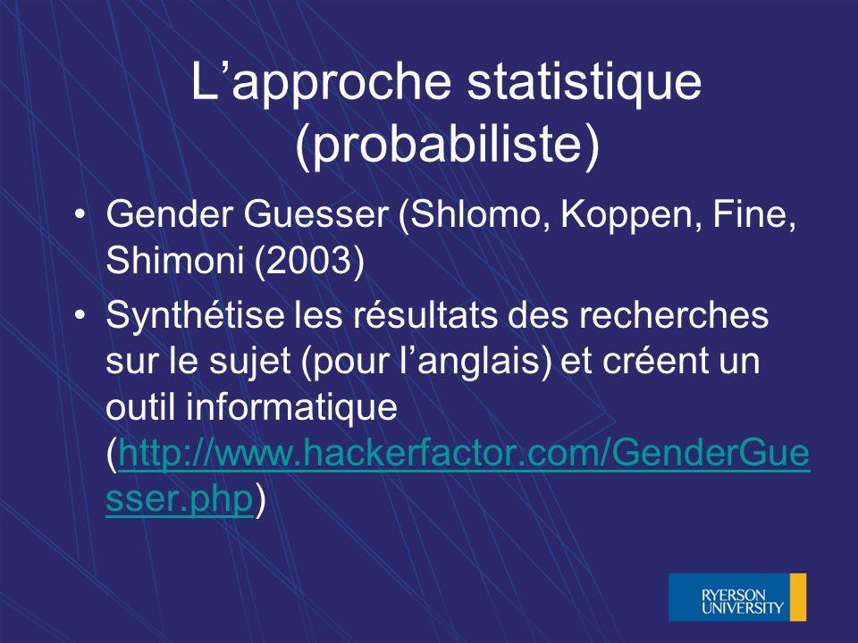 Lapproche statistique (probabiliste) Gender Guesser (Shlomo, Koppen, Fine, Shimoni (2003) Synthétise les résultats des recherches sur le sujet (pour langlais) et créent un outil informatique (http://www.hackerfactor.com/GenderGue sser.php)http://www.hackerfactor.com/GenderGue sser.php