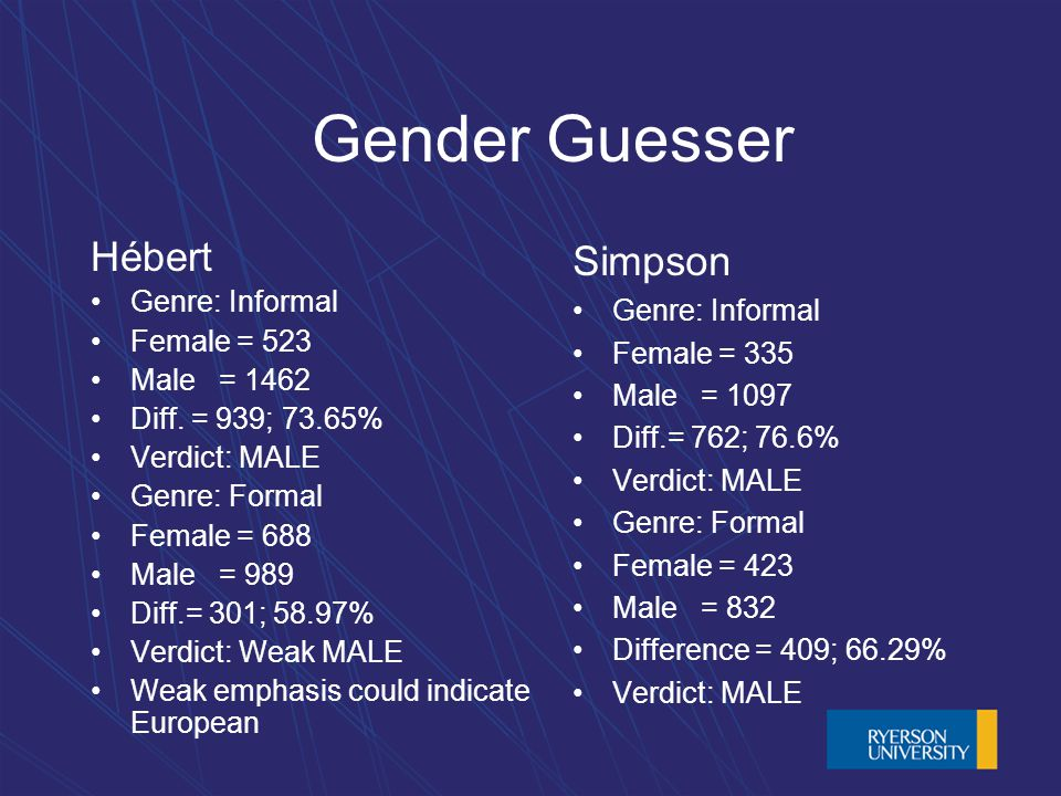 Gender Guesser Hébert Genre: Informal Female = 523 Male = 1462 Diff. = 939; 73.65% Verdict: MALE Genre: Formal Female = 688 Male = 989 Diff.= 301; 58.