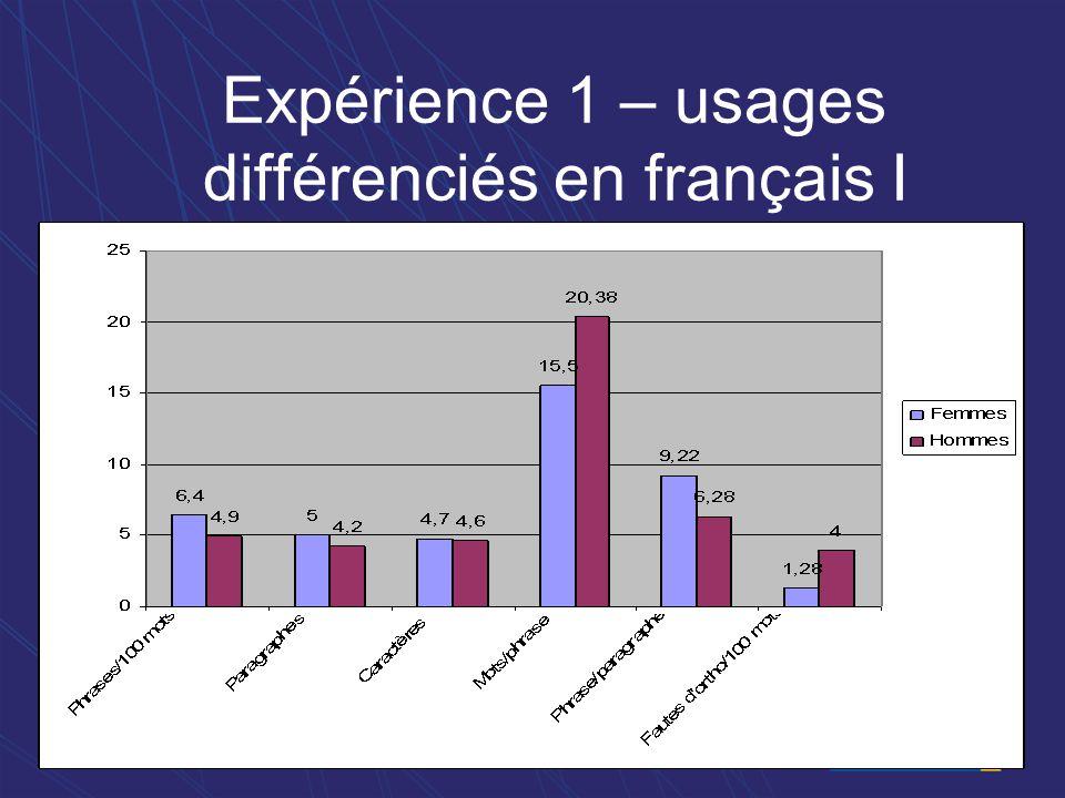 Expérience 1 – usages différenciés en français I