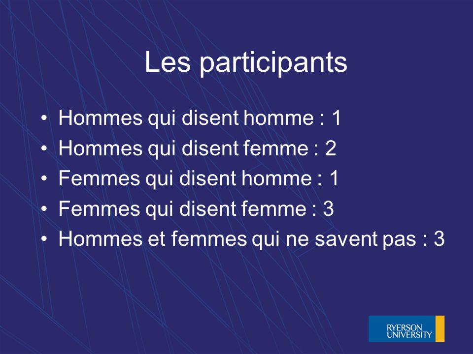 Les participants Hommes qui disent homme : 1 Hommes qui disent femme : 2 Femmes qui disent homme : 1 Femmes qui disent femme : 3 Hommes et femmes qui ne savent pas : 3