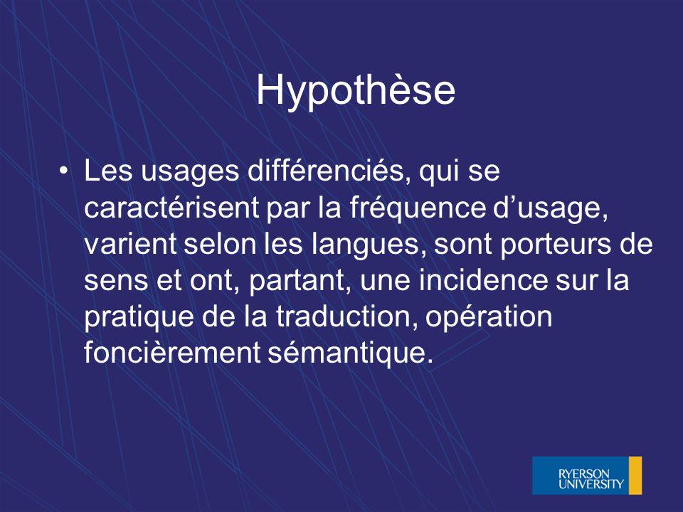 Hypothèse Les usages différenciés, qui se caractérisent par la fréquence dusage, varient selon les langues, sont porteurs de sens et ont, partant, une incidence sur la pratique de la traduction, opération foncièrement sémantique.