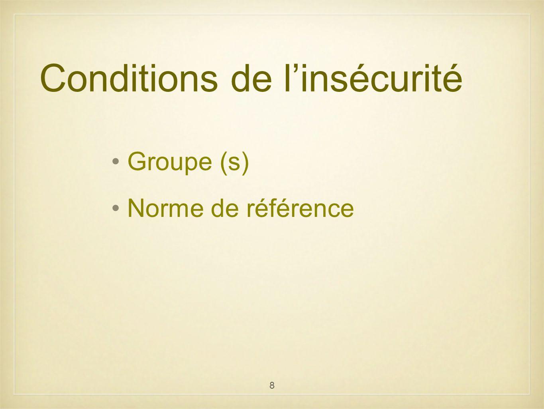 8 Conditions de linsécurité Groupe (s) Norme de référence