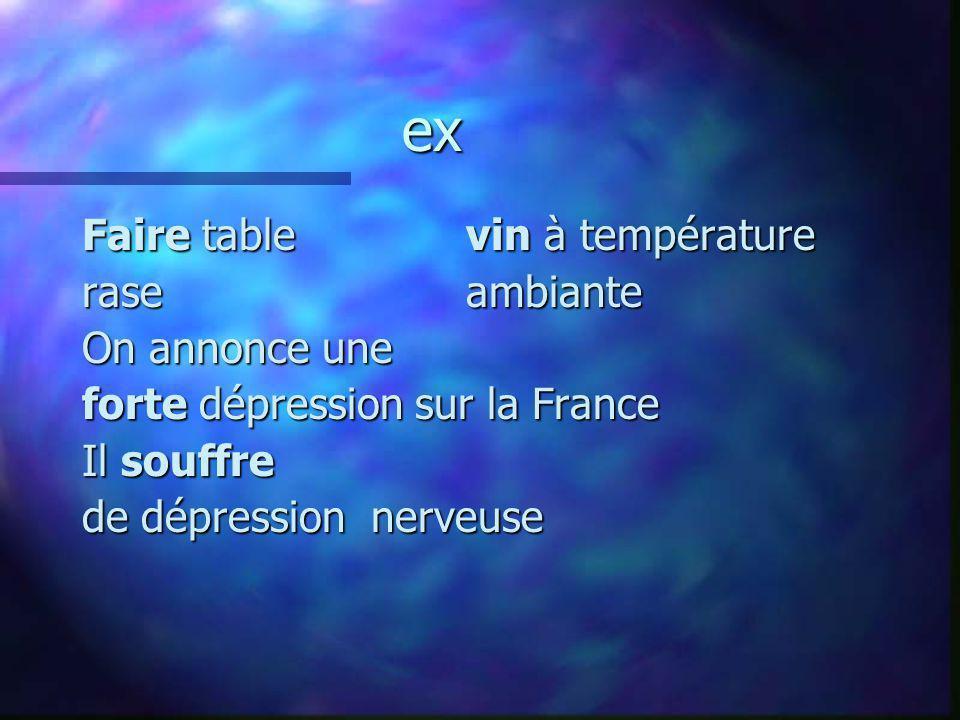 ex Faire tablevin à température raseambiante On annonce une forte dépression sur la France Il souffre de dépression nerveuse