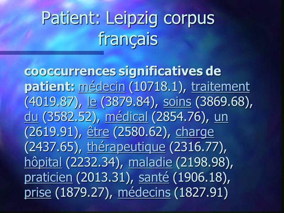 Patient: Leipzig corpus français cooccurrences significatives de patient: médecin (10718.1), traitement (4019.87), le (3879.84), soins (3869.68), du (3582.52), médical (2854.76), un (2619.91), être (2580.62), charge (2437.65), thérapeutique (2316.77), hôpital (2232.34), maladie (2198.98), praticien (2013.31), santé (1906.18), prise (1879.27), médecins (1827.91) médecintraitementlesoins dumédicalunêtrechargethérapeutique hôpitalmaladie praticiensanté prisemédecinsmédecintraitementlesoins dumédicalunêtrechargethérapeutique hôpitalmaladie praticiensanté prisemédecins