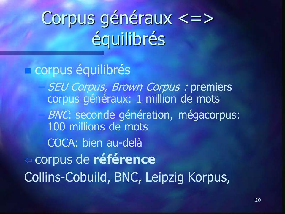 20 Corpus généraux équilibrés n n corpus équilibrés – –SEU Corpus, Brown Corpus : premiers corpus généraux: 1 million de mots – –BNC: seconde générati