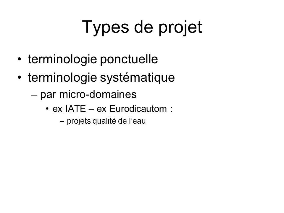 Méthodes en fonction des buts En fonction des trois dimensions de la terminologie –Linguistique –Communicative –Cognitive