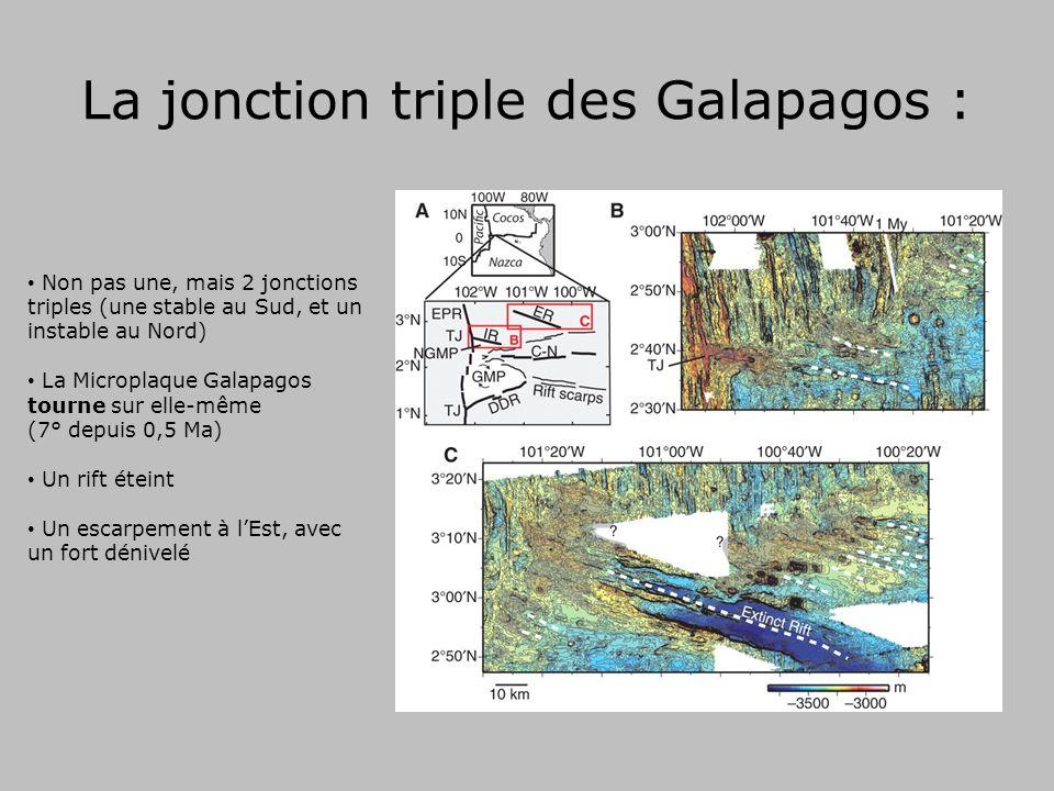 La jonction triple des Galapagos : Non pas une, mais 2 jonctions triples (une stable au Sud, et un instable au Nord) La Microplaque Galapagos tourne sur elle-même (7° depuis 0,5 Ma) Un rift éteint Un escarpement à lEst, avec un fort dénivelé