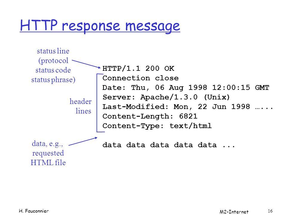 M2-Internet 16 HTTP response message HTTP/1.1 200 OK Connection close Date: Thu, 06 Aug 1998 12:00:15 GMT Server: Apache/1.3.0 (Unix) Last-Modified: Mon, 22 Jun 1998 …...