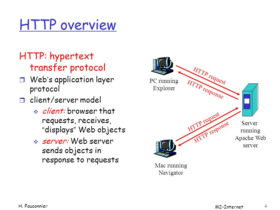 M2-Internet 4 HTTP overview HTTP: hypertext transfer protocol r Webs application layer protocol r client/server model client: browser that requests, r
