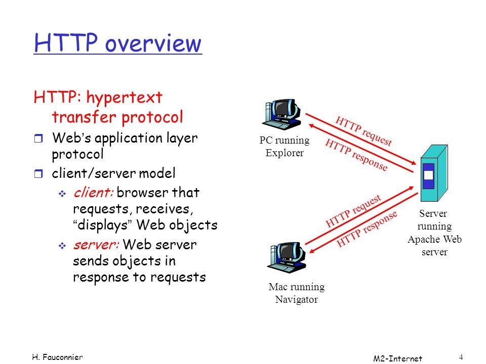Principes r Correspondance entre url et fichiers locaux DocumentRoot: Si DocumentRoot = /var/www/html http://www.exemple.com/un/deux.html sera converti en /var/www/html/un/deux.html Pages des uitlisateurs UserDir: www http://www.example.com/~user/file.html sera /home/user/public_html/file.html En plus des alias et des redirections M2-Internet 1-35 H.