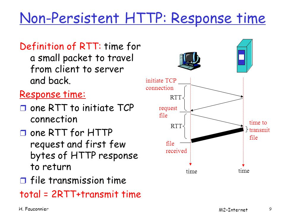 M2-Internet 10 Persistent HTTP Nonpersistent HTTP issues: r requires 2 RTTs per object r OS overhead for each TCP connection r browsers often open parallel TCP connections to fetch referenced objects Persistent HTTP r server leaves connection open after sending response r subsequent HTTP messages between same client/server sent over open connection r client sends requests as soon as it encounters a referenced object r as little as one RTT for all the referenced objects H.