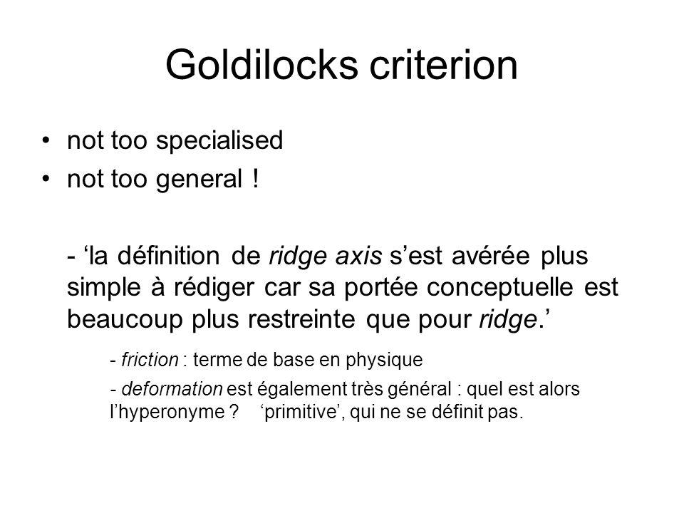 Goldilocks criterion not too specialised not too general ! - la définition de ridge axis sest avérée plus simple à rédiger car sa portée conceptuelle
