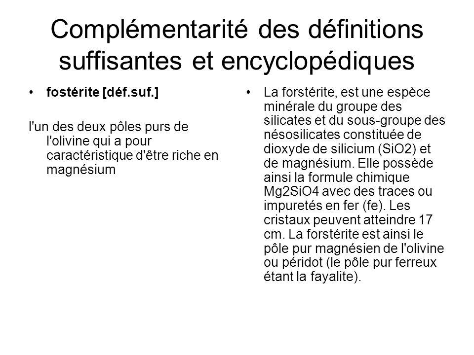 Complémentarité des définitions suffisantes et encyclopédiques fostérite [déf.suf.] l'un des deux pôles purs de l'olivine qui a pour caractéristique d