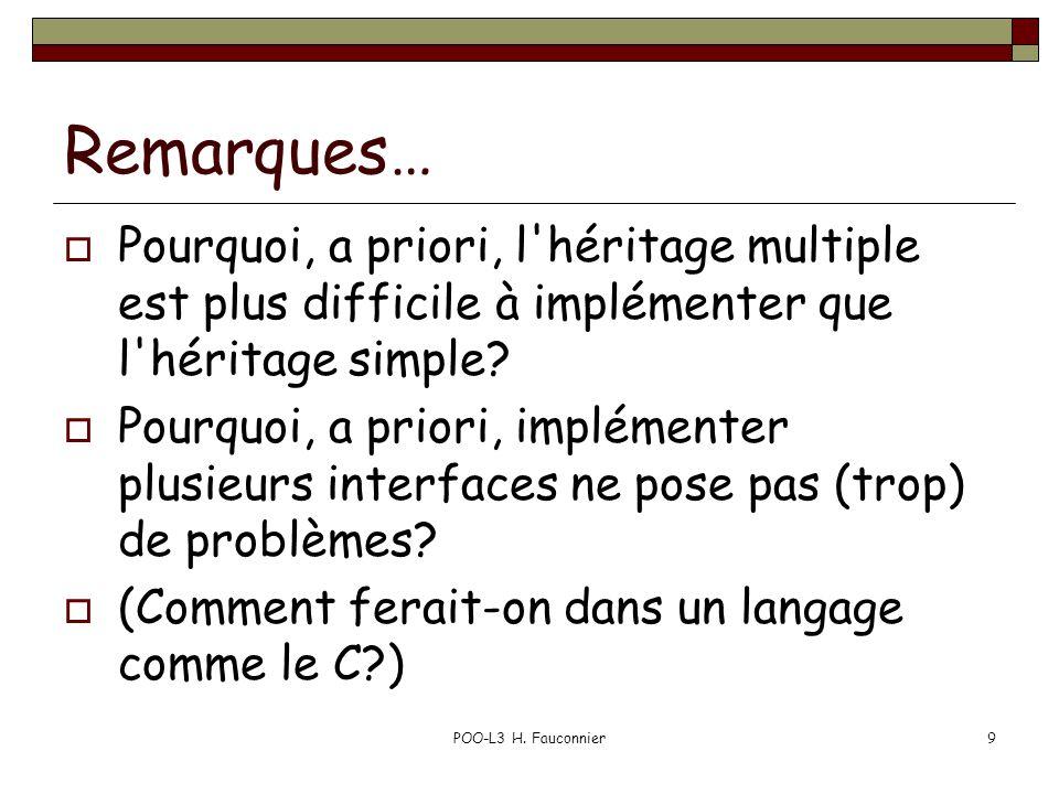 POO-L3 H. Fauconnier9 Remarques… Pourquoi, a priori, l'héritage multiple est plus difficile à implémenter que l'héritage simple? Pourquoi, a priori, i