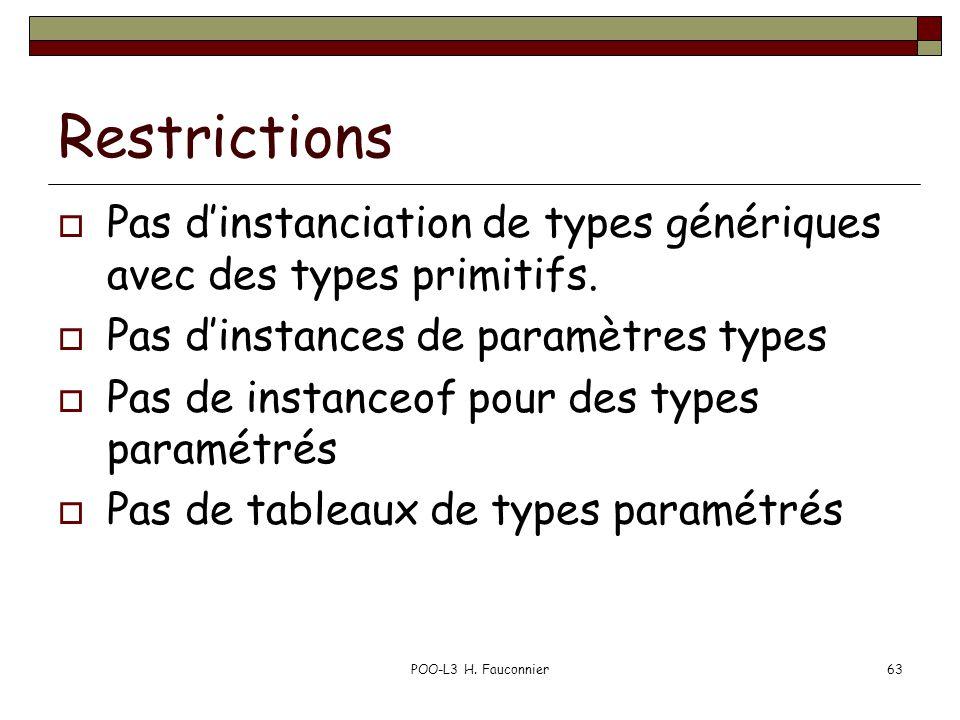 Restrictions Pas dinstanciation de types génériques avec des types primitifs.