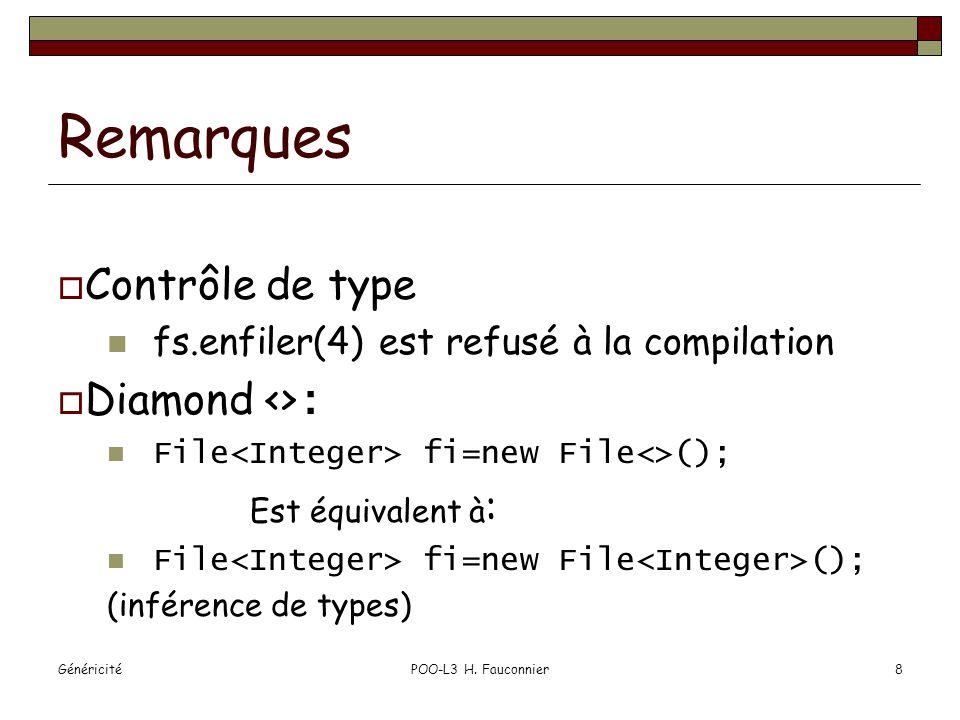 Exemples… public class Node { private T data; public Node(T data) { this.data = data; } public void setData(T data) { this.data = data; } } public class MyNode extends Node { public MyNode(Integer data) { super(data); } public void setData(Integer data) {super.setData(data); } } Et le code: MyNode mn = new MyNode(5); Node n= mn; n.setdata( Bonjour ); Integer x = mn.data; POO-L3 H.