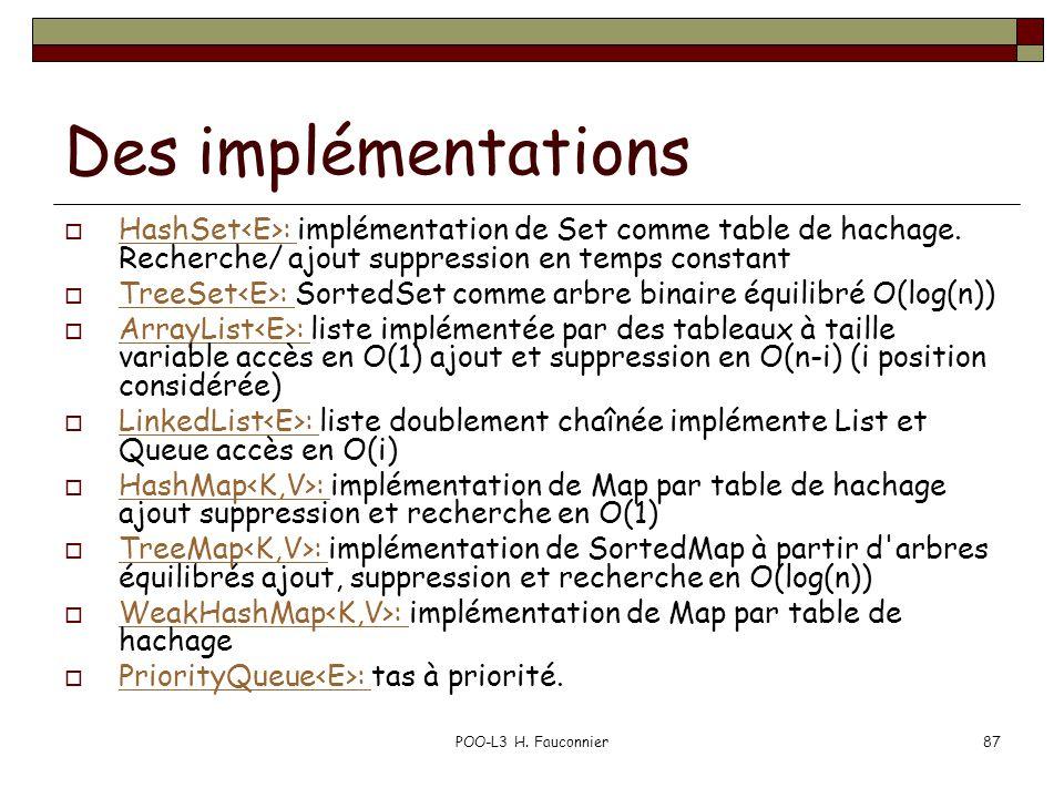 POO-L3 H. Fauconnier87 Des implémentations HashSet : implémentation de Set comme table de hachage.