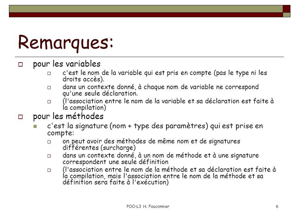 POO-L3 H. Fauconnier6 Remarques: pour les variables c'est le nom de la variable qui est pris en compte (pas le type ni les droits accès). dans un cont