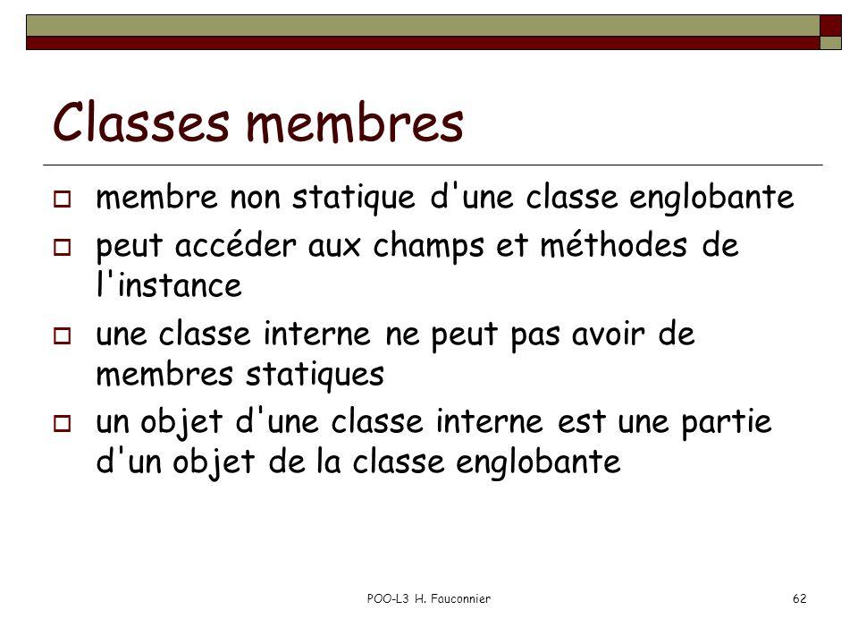 POO-L3 H. Fauconnier62 Classes membres membre non statique d'une classe englobante peut accéder aux champs et méthodes de l'instance une classe intern