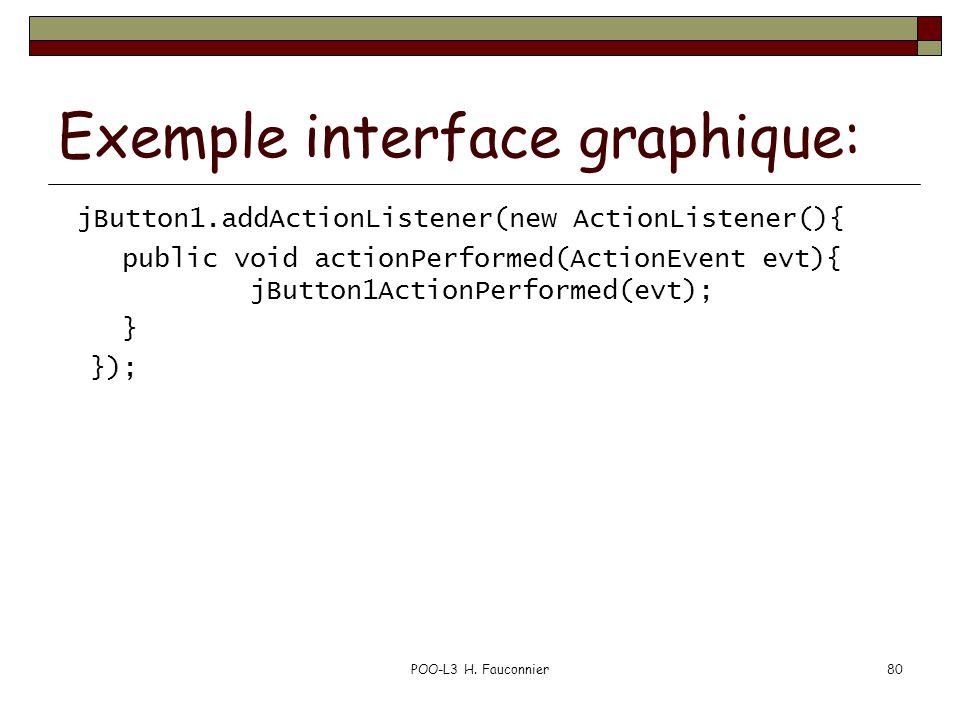 POO-L3 H. Fauconnier80 Exemple interface graphique: jButton1.addActionListener(new ActionListener(){ public void actionPerformed(ActionEvent evt){ jBu