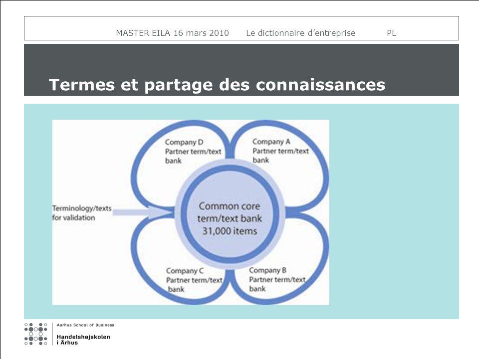 Termes et partage des connaissances MASTER EILA 16 mars 2010 Le dictionnaire dentreprise PL