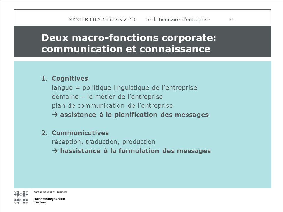 MASTER EILA 16 mars 2010 Le dictionnaire dentreprise PL Deux macro-fonctions corporate: communication et connaissance 1.Cognitives langue = poliltique