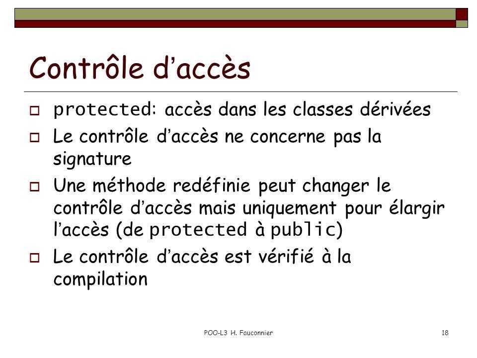 POO-L3 H. Fauconnier18 Contrôle daccès protected : accès dans les classes dérivées Le contrôle daccès ne concerne pas la signature Une méthode redéfin