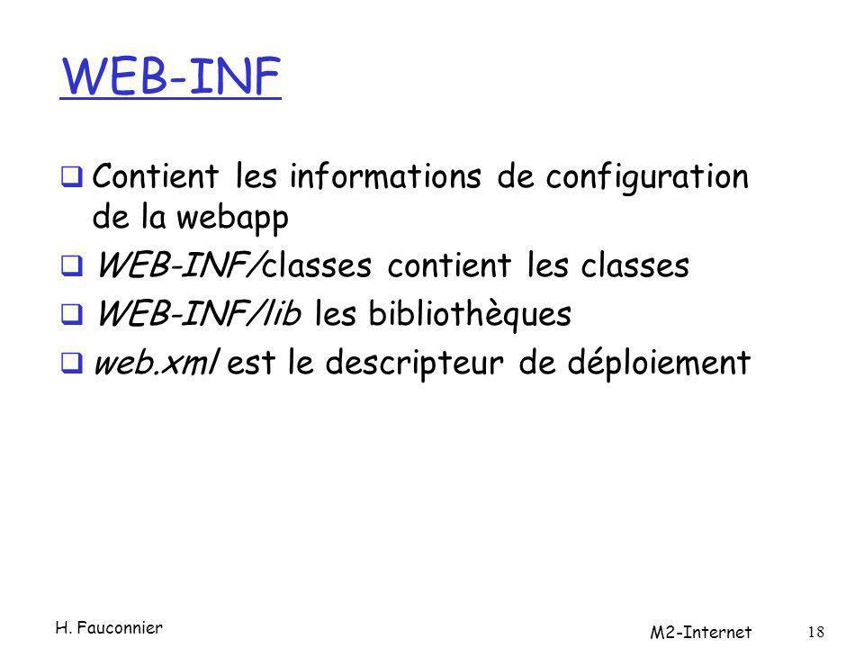 WEB-INF Contient les informations de configuration de la webapp WEB-INF/classes contient les classes WEB-INF/lib les bibliothèques web.xml est le descripteur de déploiement M2-Internet 18 H.