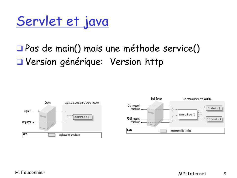 Exemple basique import java.io.*; import javax.servlet.*; import javax.servlet.http.*; public class HelloWorld extends HttpServlet { public void doGet(HttpServletRequest req, HttpServletResponse res) throws ServletException, IOException { res.setContentType( text/html ); PrintWriter out = res.getWriter(); out.println( ); out.println( Bonjour ); out.println( ); out.println( Bonjour à tous ); out.println( ); } M2-Internet 10 H.