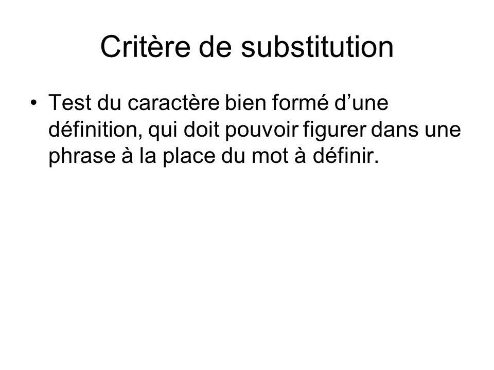 Critère de substitution Test du caractère bien formé dune définition, qui doit pouvoir figurer dans une phrase à la place du mot à définir.
