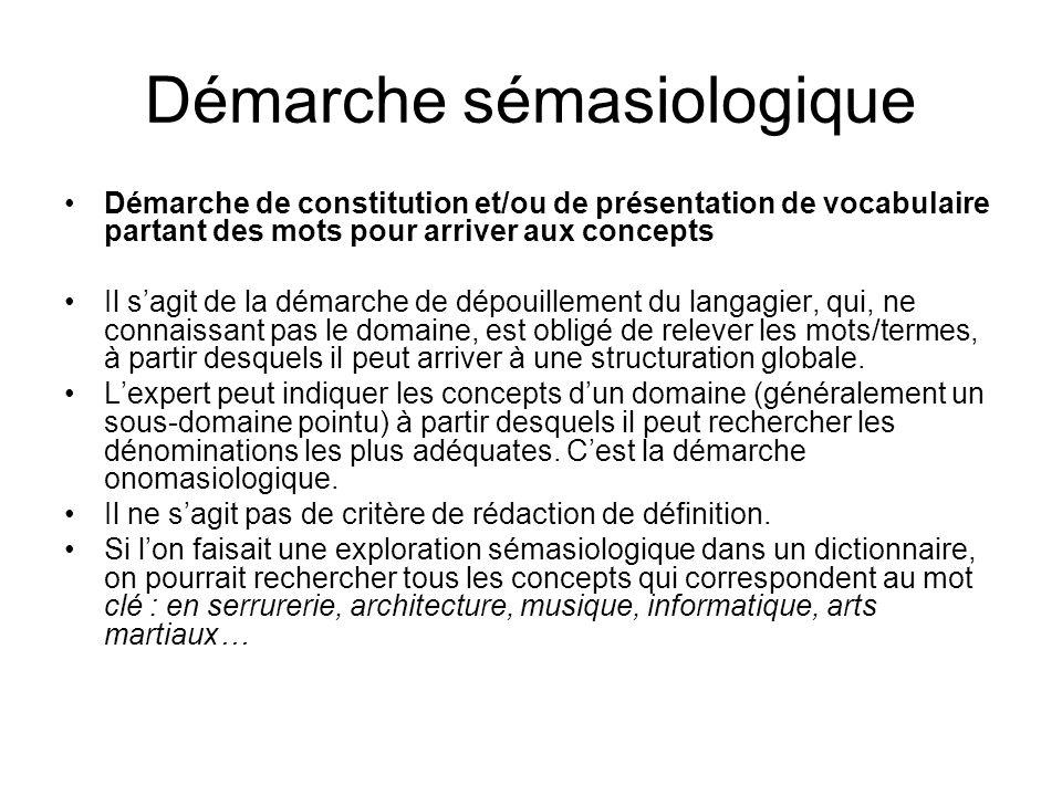 Démarche sémasiologique Démarche de constitution et/ou de présentation de vocabulaire partant des mots pour arriver aux concepts Il sagit de la démarche de dépouillement du langagier, qui, ne connaissant pas le domaine, est obligé de relever les mots/termes, à partir desquels il peut arriver à une structuration globale.
