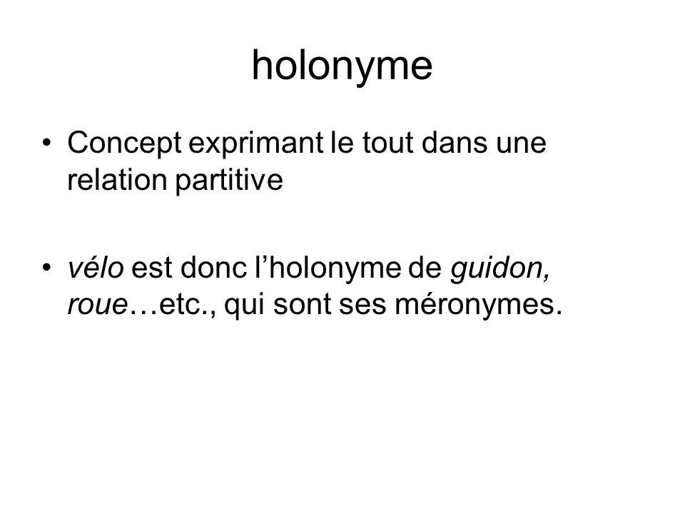 holonyme Concept exprimant le tout dans une relation partitive vélo est donc lholonyme de guidon, roue…etc., qui sont ses méronymes.