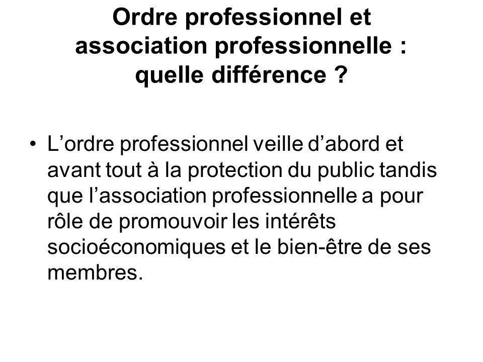Ordre professionnel et association professionnelle : quelle différence .