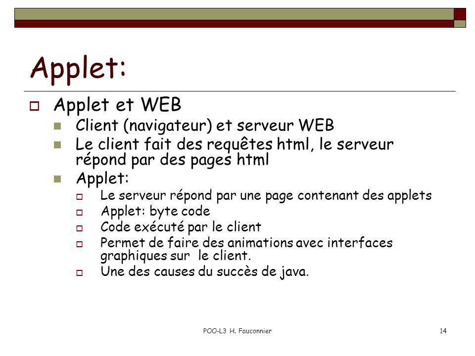 POO-L3 H. Fauconnier14 Applet: Applet et WEB Client (navigateur) et serveur WEB Le client fait des requêtes html, le serveur répond par des pages html