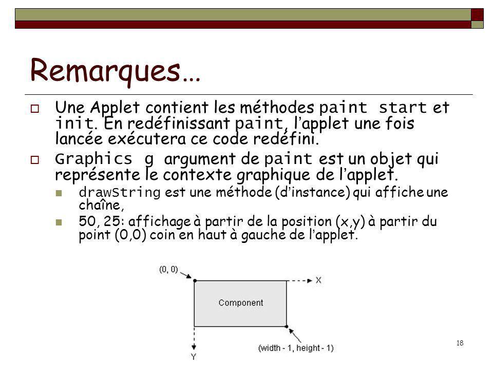 POO-L3 H. Fauconnier18 Remarques… Une Applet contient les méthodes paint start et init. En redéfinissant paint, lapplet une fois lancée exécutera ce c
